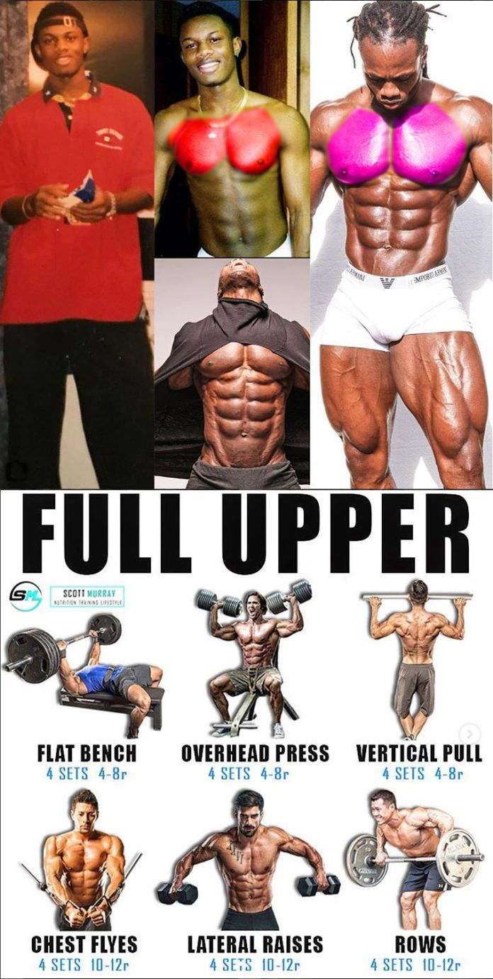 FULL UPPER CHEST Upper body workout men, Full upper body