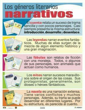 Pin By Ana Perez On Lengua Spanish Language Learning