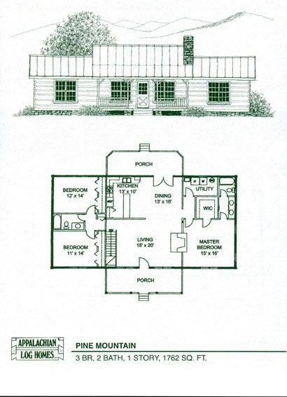 Pin By Jessica Pickard Mckeown On Dream Home Plans Log Home