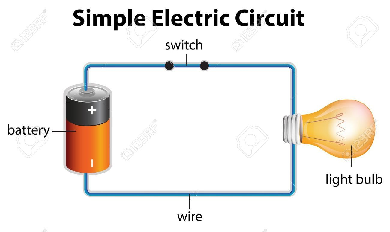 Electric Circuitsogy In The Water Circuit The