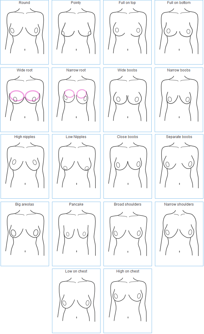 how to find a good fitting bra