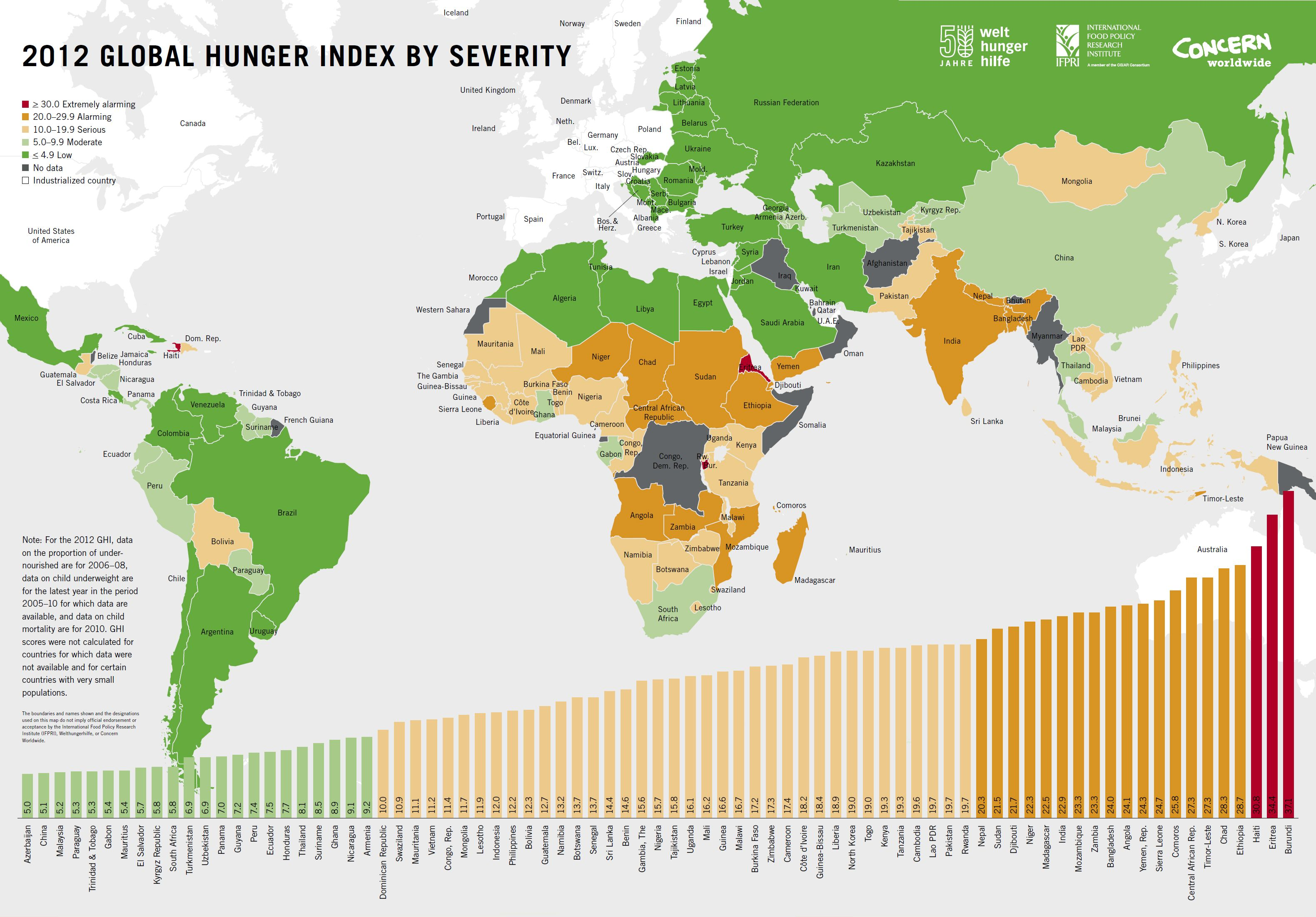 The Statistics Show That The Majority Of Countries Around The - Poor countries around the world