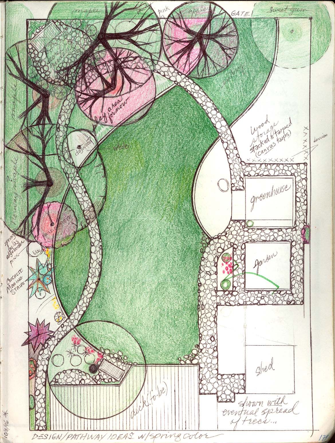 Beautiful Hand Drawn Garden PlansGardenScaping Plans Sketches
