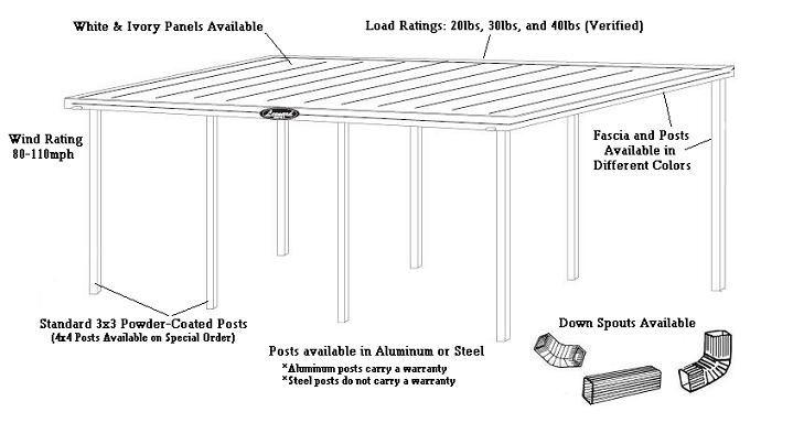Flat Top Carport Mason Drawing