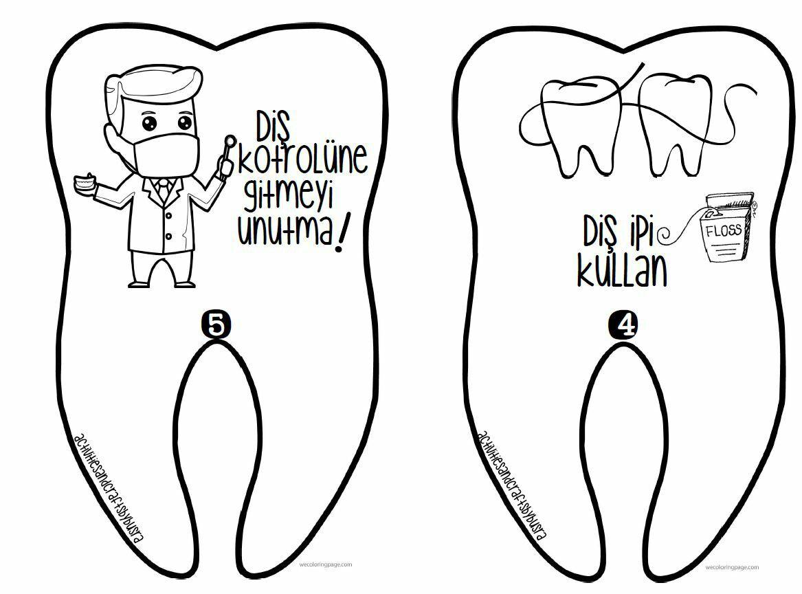 Diş Sağlığı Panosundaki Pin