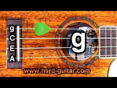 Free Online Chromatic Ukulele Tuner Using Microphone Httphard