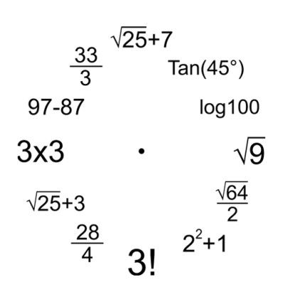 Humor Y Reloj MatemáticoMate MatemáticoMatemáticas Divertida QodCerWxB