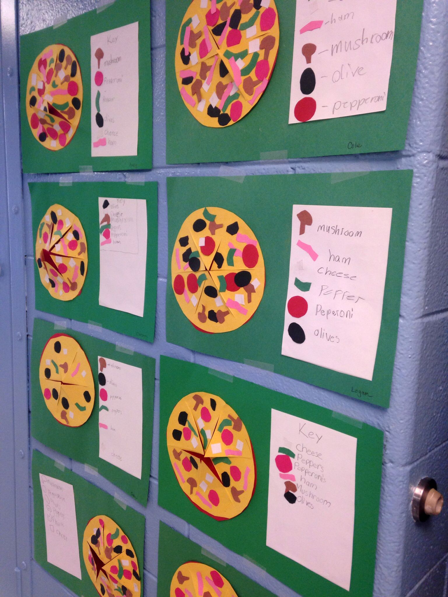 My Fraction Pizzas
