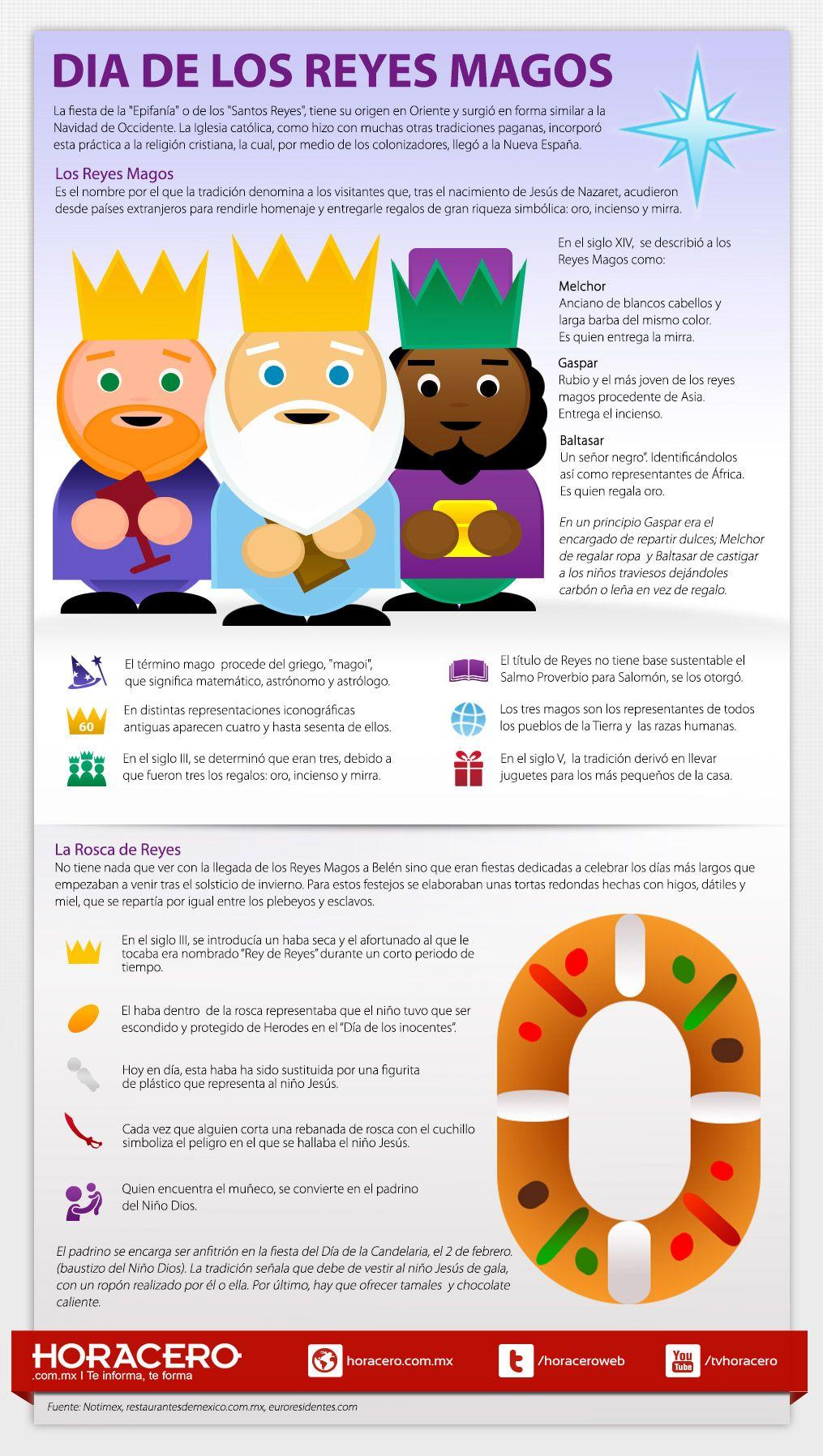 Los Reyes Magos Día De Reyes Hora Cero Web Dia De Los Reyes Magos Día De Reyes Rey Mago