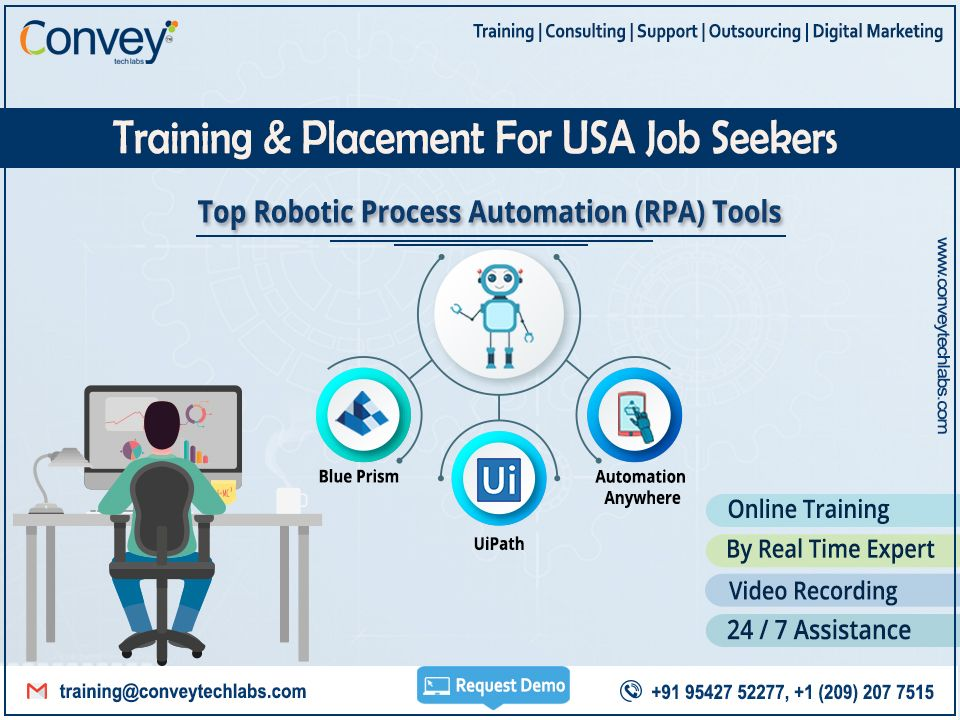 Training and Placement for OPT CPT Job seekers