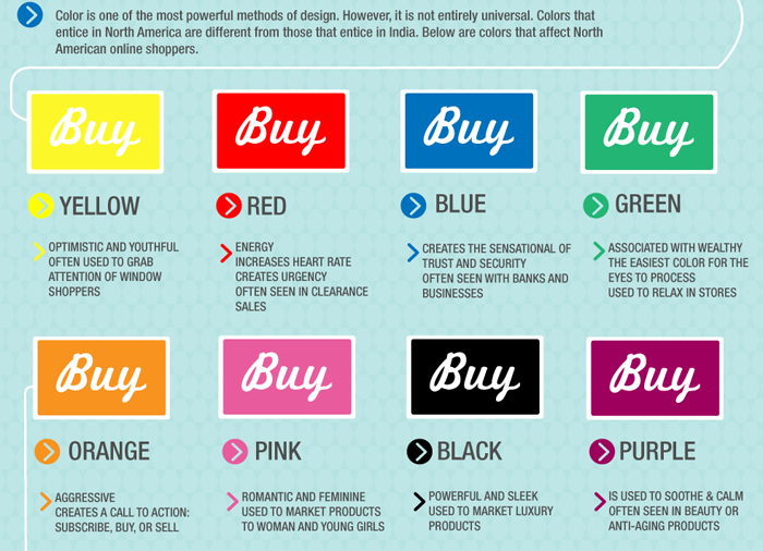 Meanings Of Colors colours and purchasers | _ d _ s i g n | pinterest | color