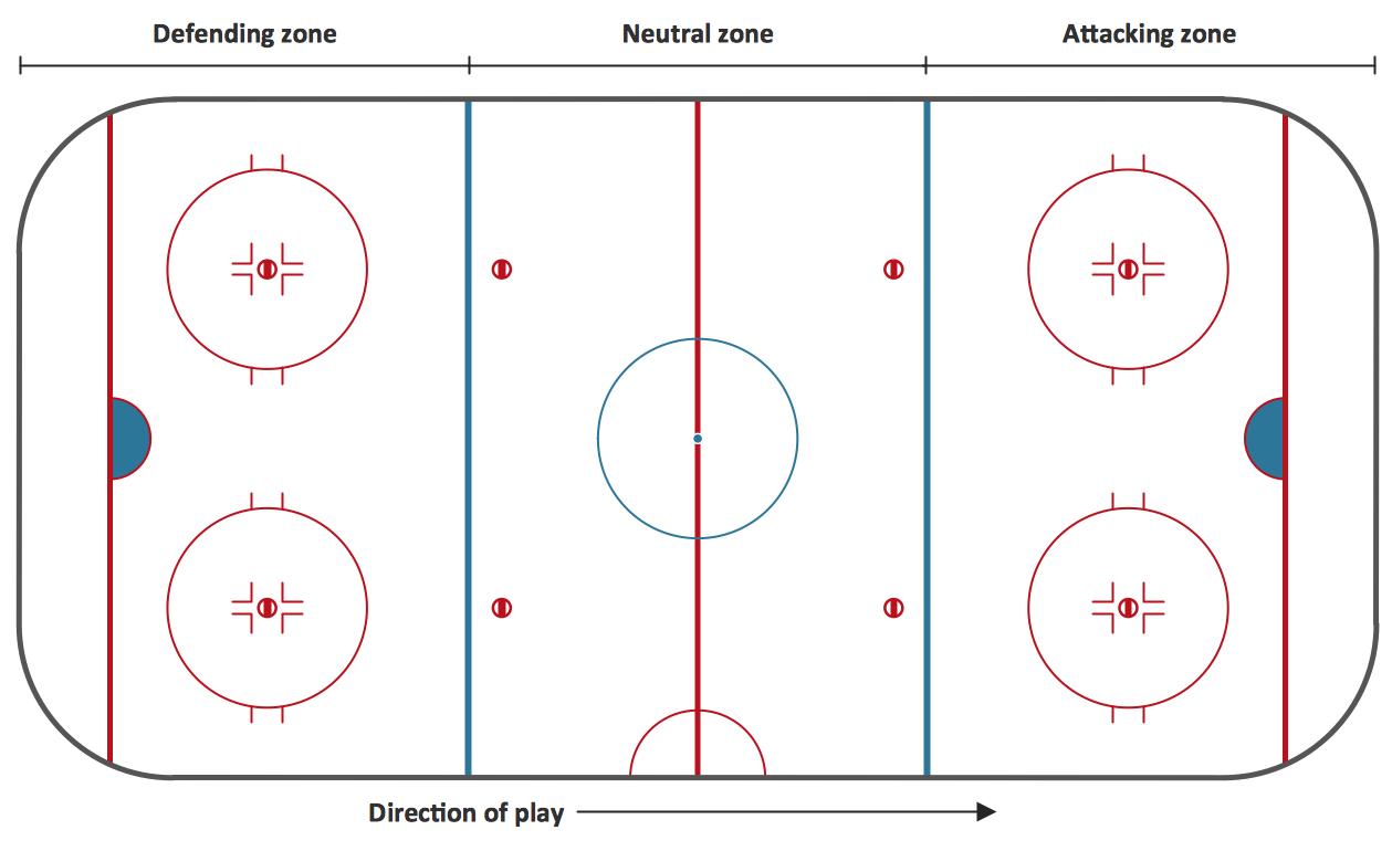 Pin By Conceptdraw On Sport Ice Hockey Ice Hockey Rink Ice Hockey Hockey