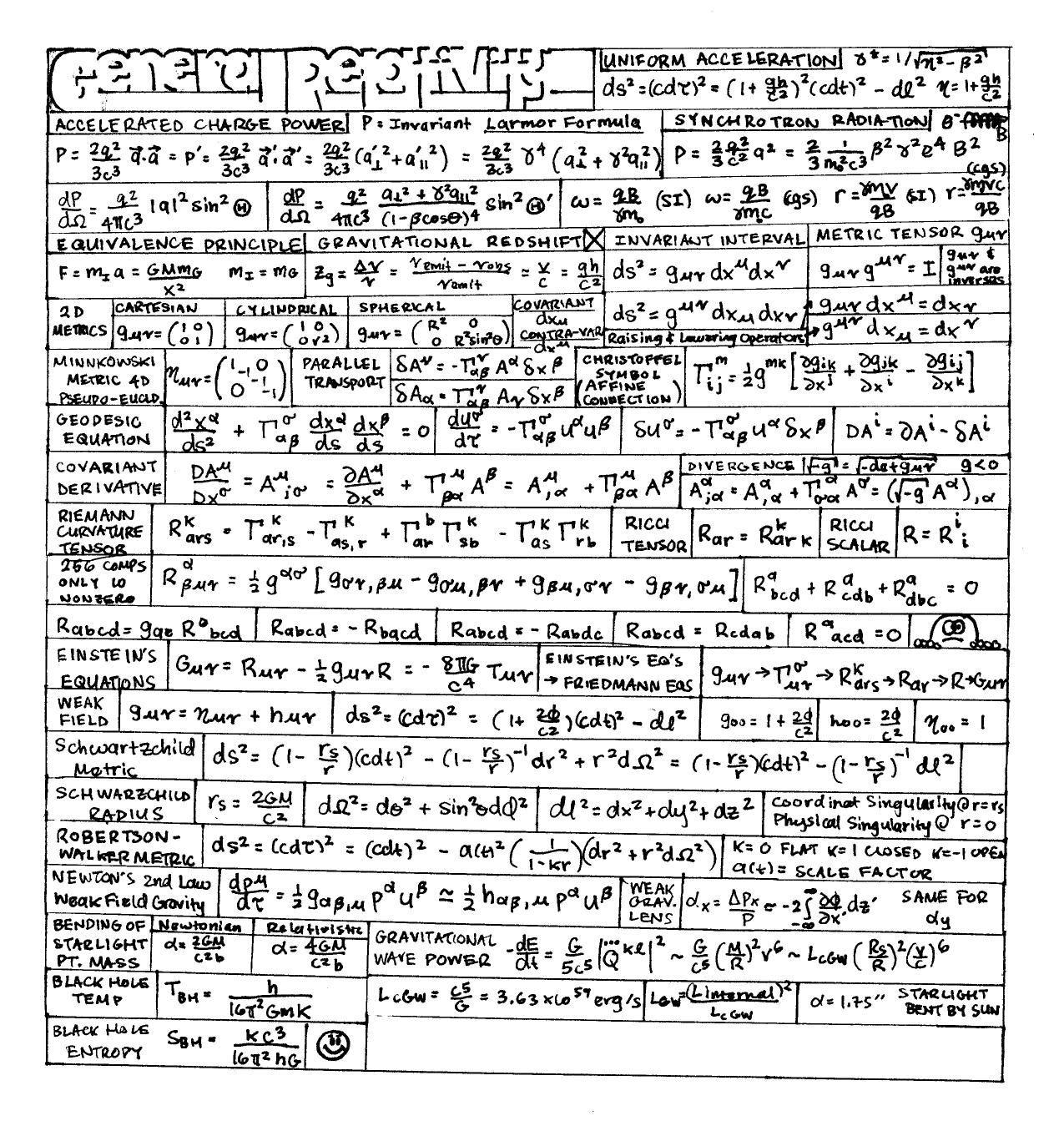general relativity cheat sheet … | Physics + Math | Physi…