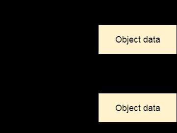Metadata Mapping Design Pattern Map Design Pattern Design Map