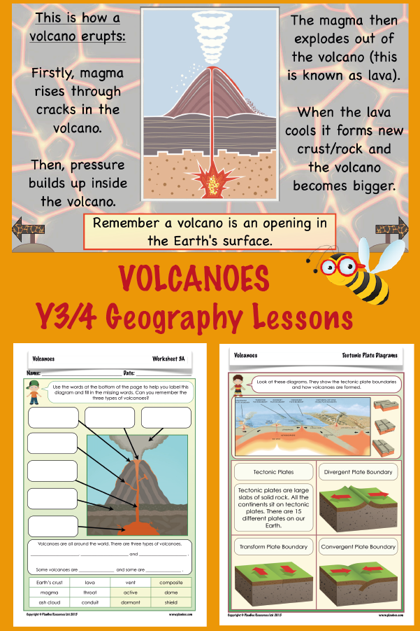 Volcanoes Geography Lessons Geography For Kids Volcano For Kids
