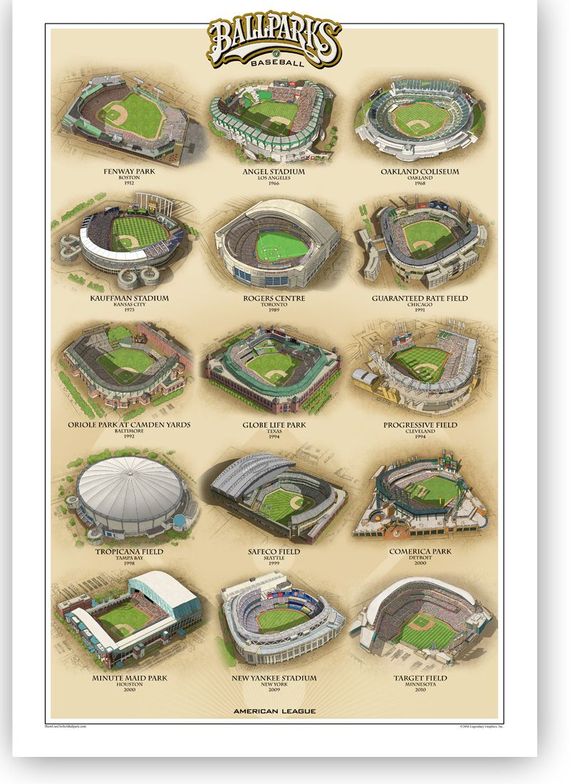 Photo of 13×19 Ballparks of Baseball American League – There Used To Be A Ballpark Print