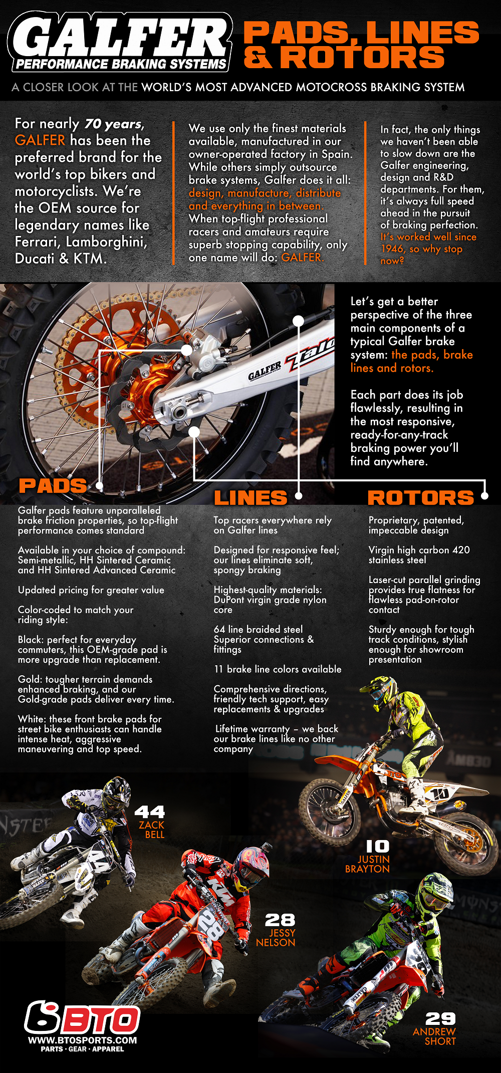 Galfer Brake Pads Lines And Rotors Infographic Motocross Gear Dirtbikes Bto Sports