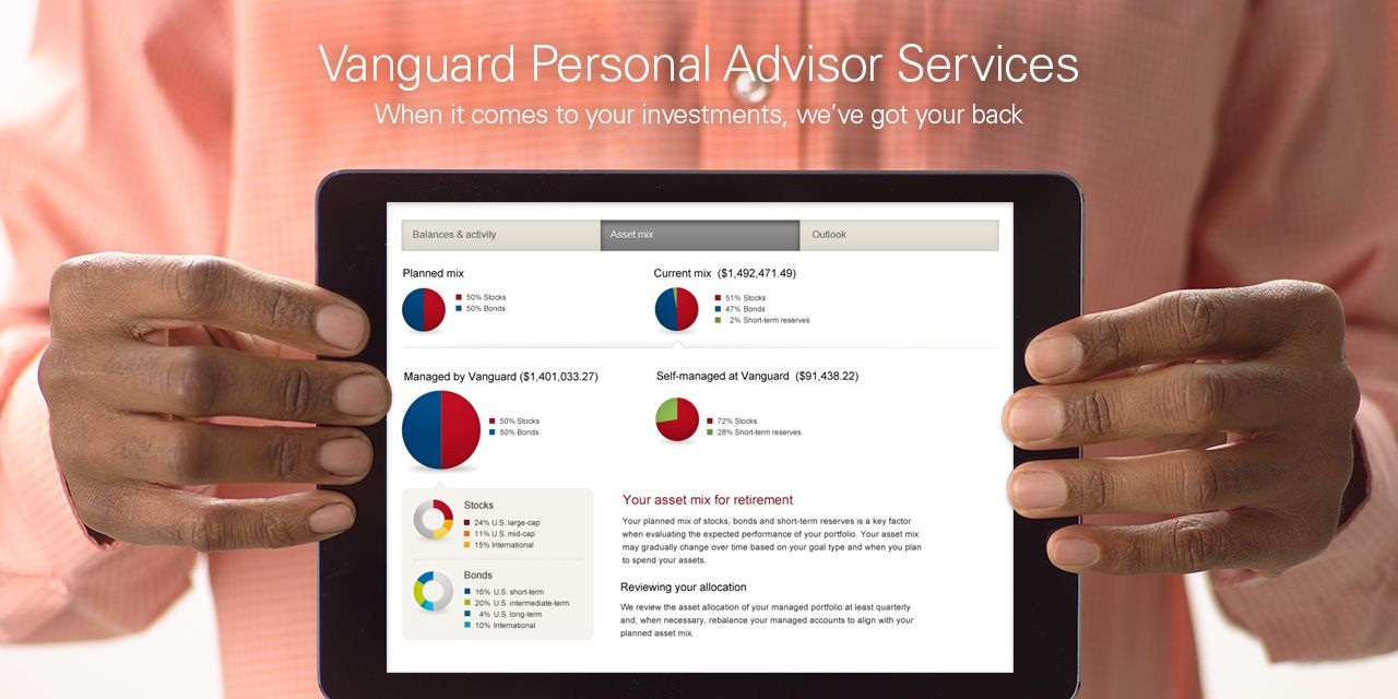Get the investing help you need with Vanguard Vanguard