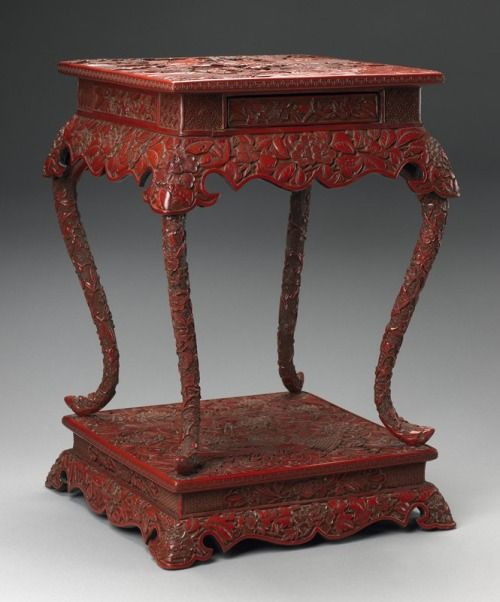Tabletop Incense Stand China, 1425 The Minneapolis Institute Of Art