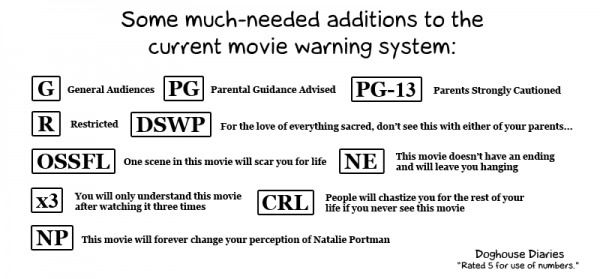 movie warning system