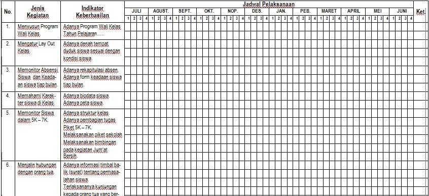 Contoh Format Program Kerja Tahunan Guru Wali Kelas Semua Jenjang Sekolah Tahun Ajaran 2016 2017 Format Ms Word Belajar Sekolah Pendidikan