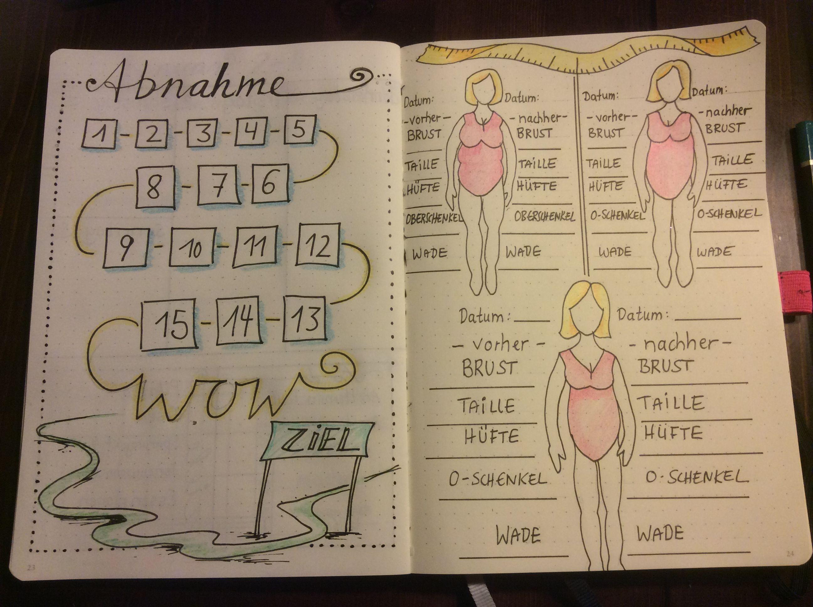 9 Ww Rezepte Ideen Wochenplan Vorlage Planer 11