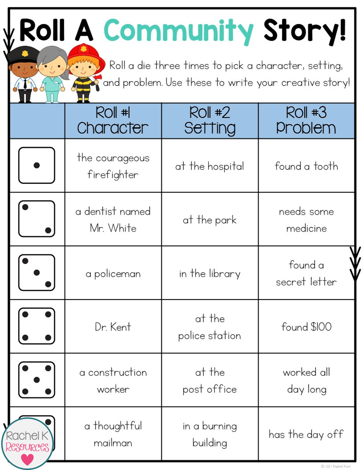 Roll A Story Writing Activity Writing Activities Roll A Story Writing Prompts For Kids [ 1650 x 1275 Pixel ]