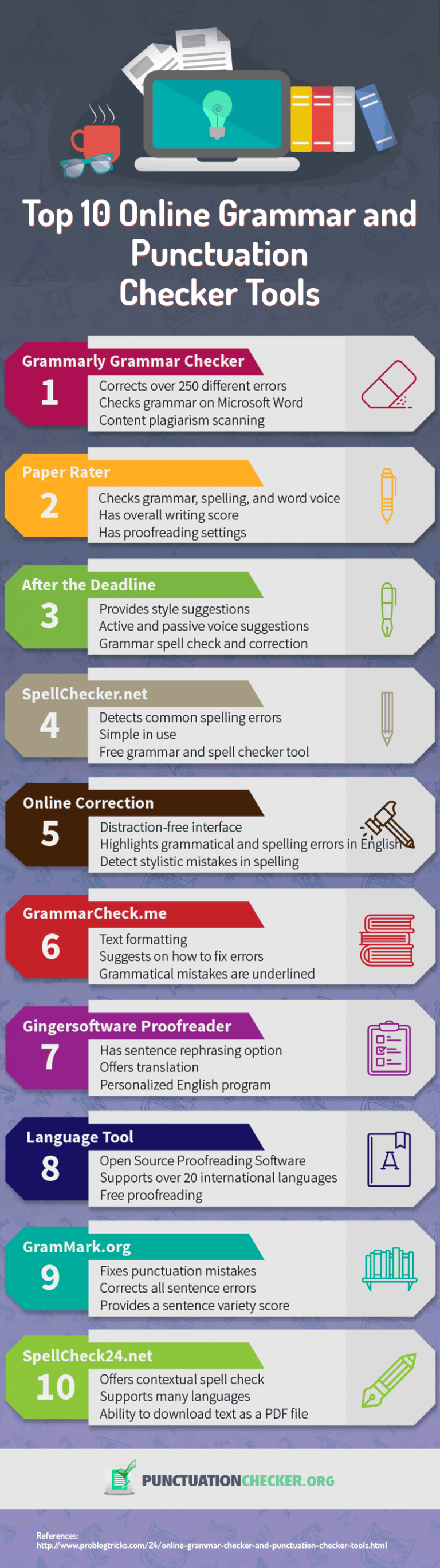 best ideas about online grammar checker 17 best ideas about online grammar checker online grammar checker grammar online and online spell check