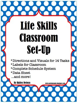 This Product Includes All Of The Visuals And Labels You Need To Set Up Your Own Life Skills Room Or Area Life Skills Classroom Life Skills Life Skills Lessons
