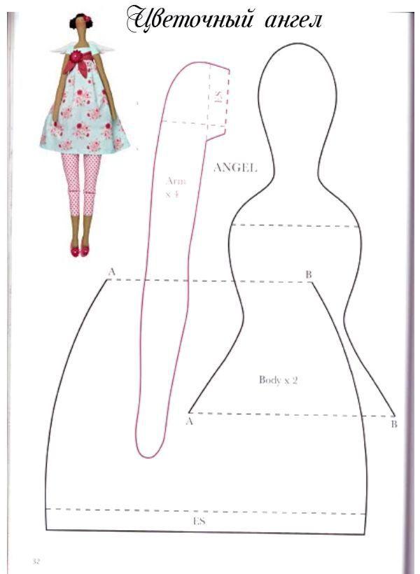 Como hacer una muñeca tilda, tutorial con el paso a paso   Muñecas ...