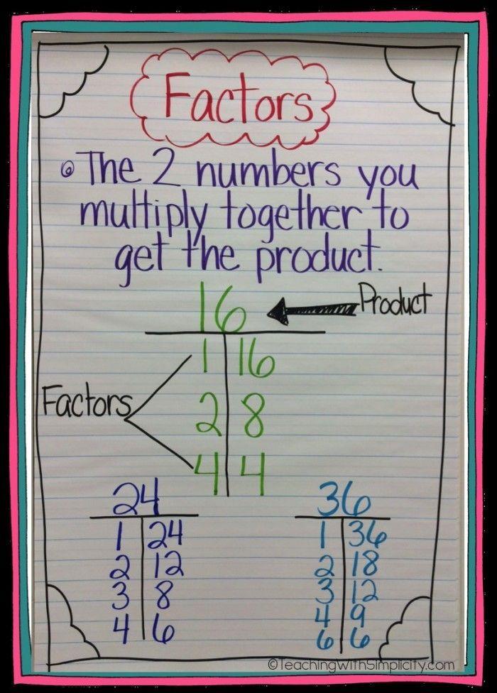 Anchor Chart For Factors School Math Classroom Math Charts
