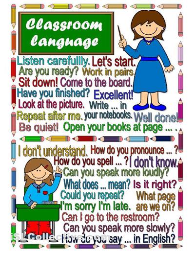 Classroom Language Poster Classroom Language Classroom Language