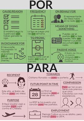 porvspara | Spanish teaching resources, Learning spanish, Spanish language  learning