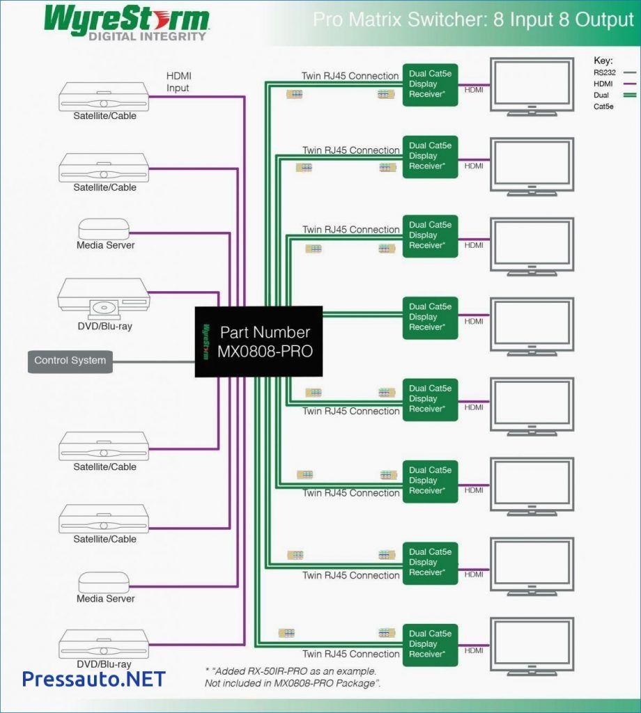 motor wiring mga wiring diagram wordoflife of network socket inrmotor wiring mga wiring diagram wordoflife of [ 920 x 1024 Pixel ]
