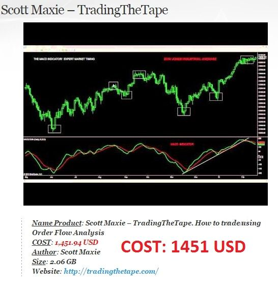 Trading The Tape By Scott Maxie How To Trade Using Order Flow