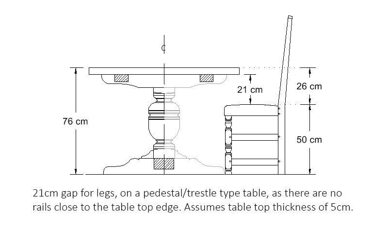Ideal Height For A Pedestal Or Trestle Dining Table Dining Table Height Dining Table Dimensions Dining Table Chairs