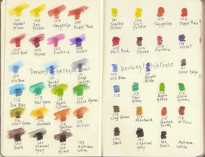 Product Review Derwent Inktense Pencils Derwent Diy Mixed