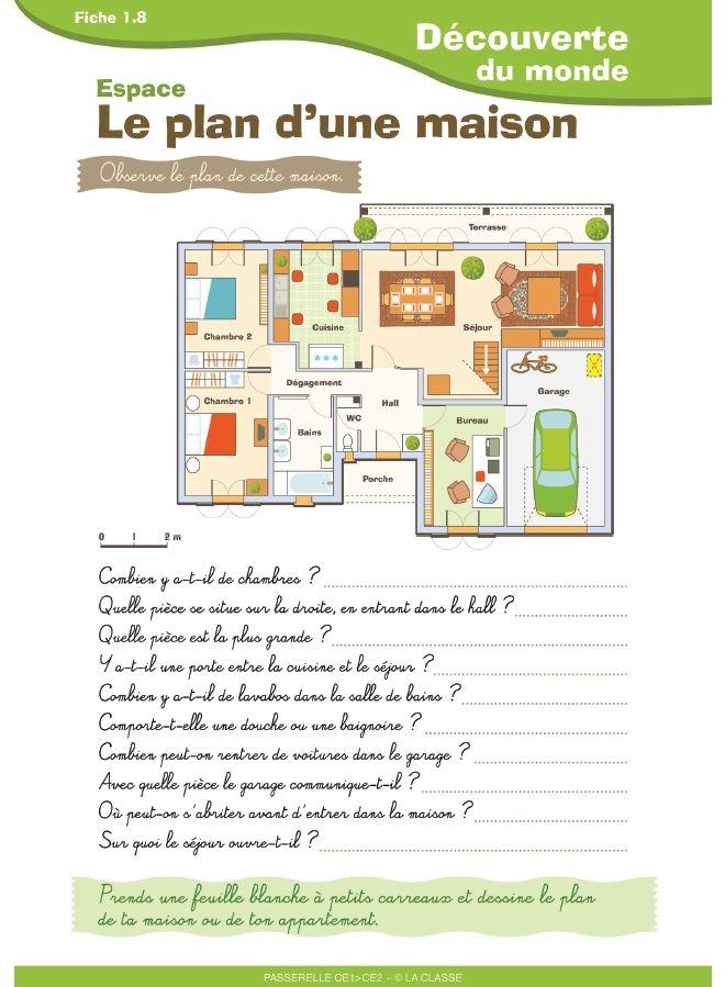 2 fiches destin es aux l ves de ce1 ce2 pour aborder le for Plans de maison construits pour une vue