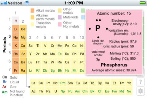K12 periodic table of the elements classroom 2013 2014 pinterest k12 periodic table of the elements urtaz Images