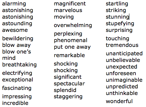 Words To Use Instead Of Amazing This Is Going To Help Me So Much Writing Pinterest