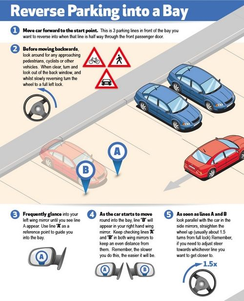How To Reverse Parking >> Reverse Parking Your Car Parking Driving Tips Cars Park