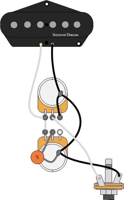 Single Pickup Wiring Diagram | Wiring Diagram