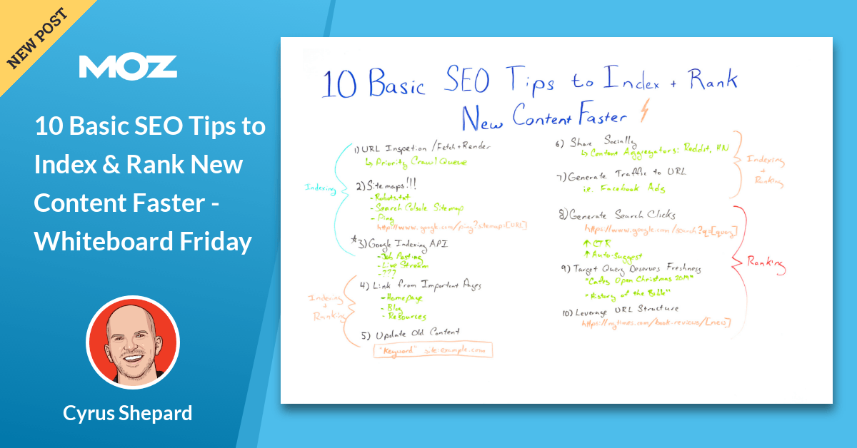 Rob Patterson On Seo Tips Whiteboard Friday Seo Tutorial