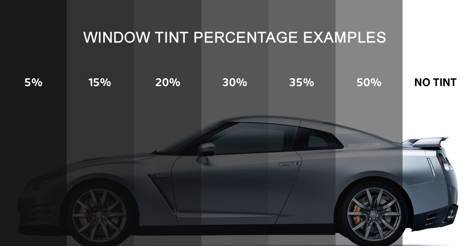 Car Window Tinting Percentages Examples