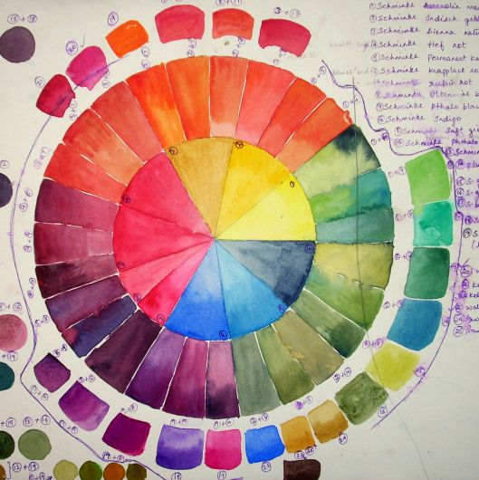 Color Wheel Color Theory Watercolor Journal Color Wheel