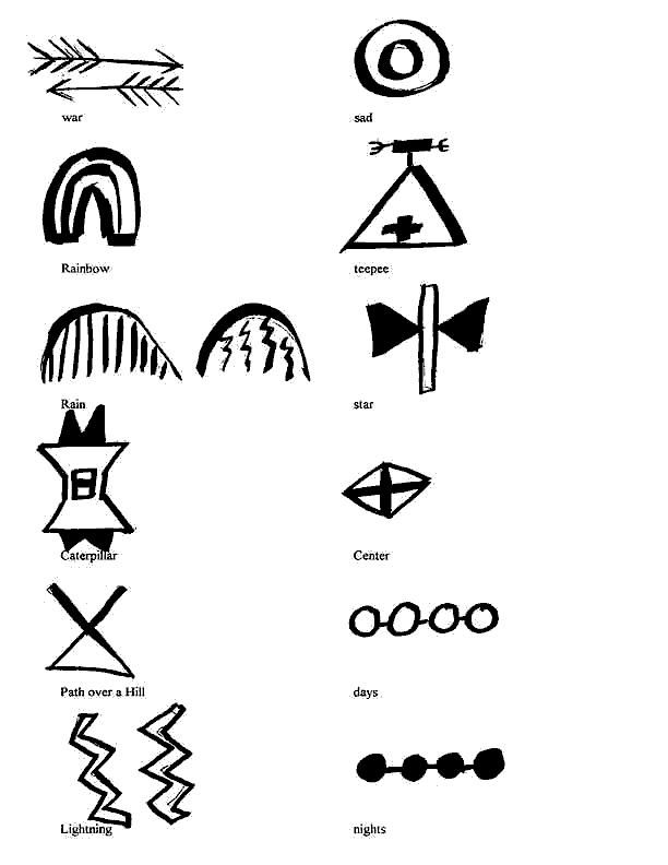 Native American Gallery Native American Indian Symbols Id 002