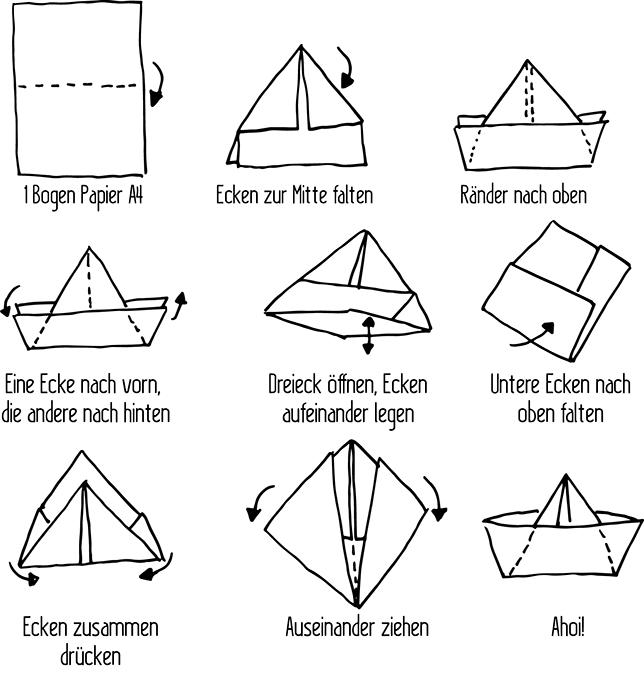 schiff ahoi basteln schiff falten basteln und schiff ahoi. Black Bedroom Furniture Sets. Home Design Ideas