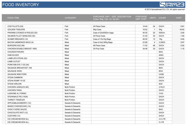 Restaurant Inventory Spreadsheet  Google Search  Inventory