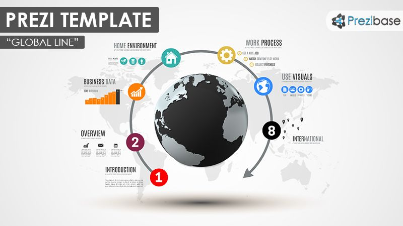 a multi purpose prezi template with a 3d globe and a world map background an arrow around the 3d globe with colorful circles on the line