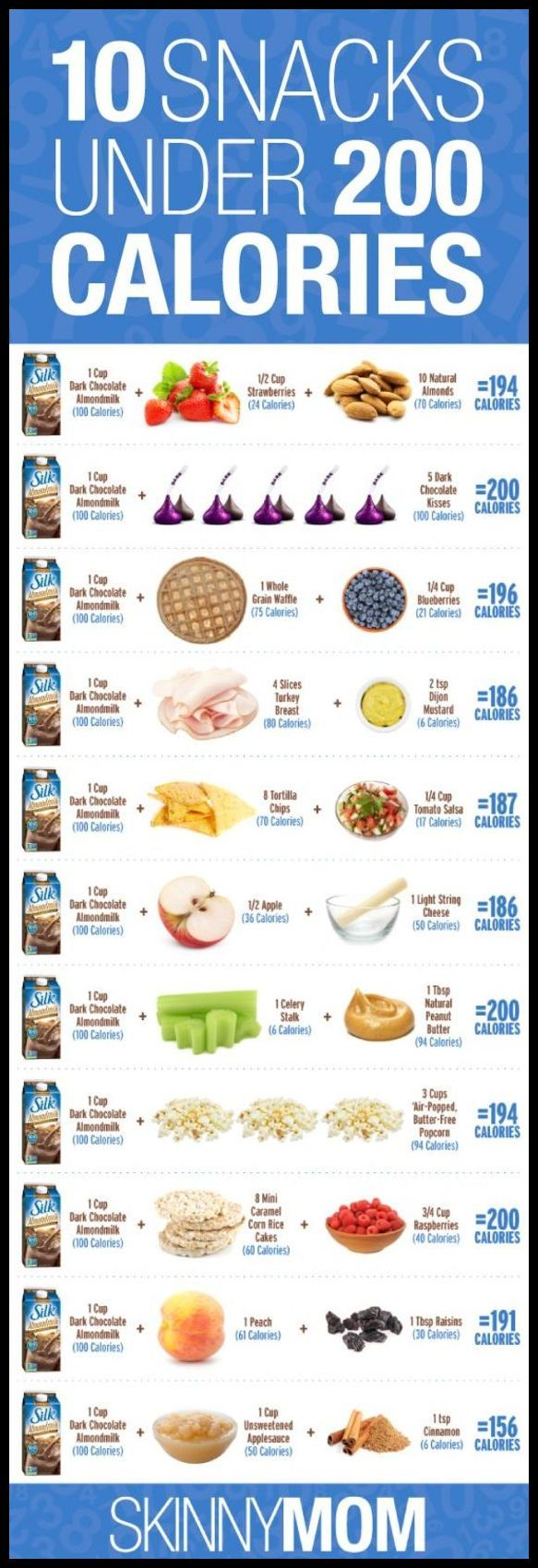Which Foods Should Type 2 Diabetics Eat And Which Ones Should They Avoid Diabetic Food List More Info No Calorie Snacks 200 Calorie Snacks 200 Calories